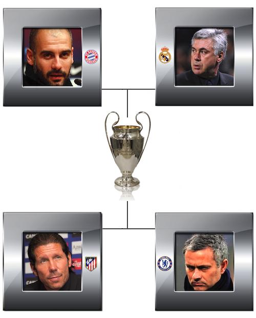champions_league_attandelsfinaler_image