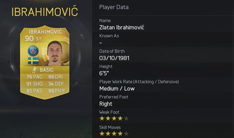 fifa-15-player-ratings-4-ibra