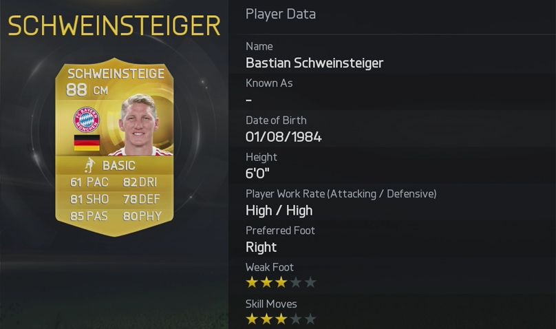 fifa-15-player-ratings-8-schweinsteiger