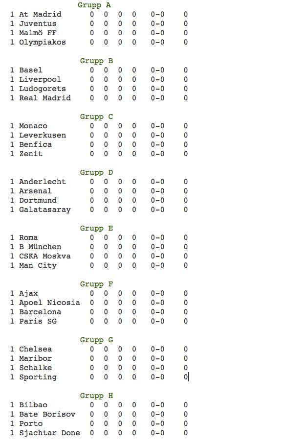 grupperna_championsleague